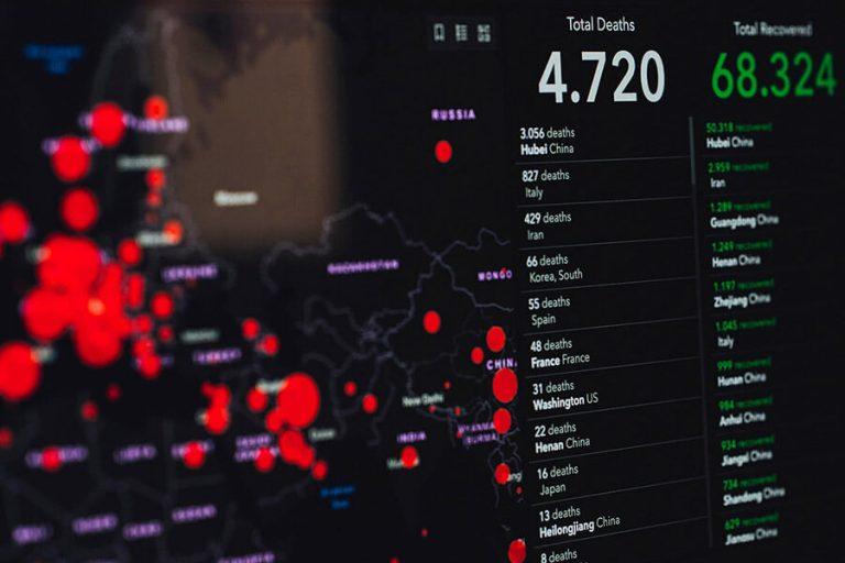 The coronavirus pandemic in five powerful charts